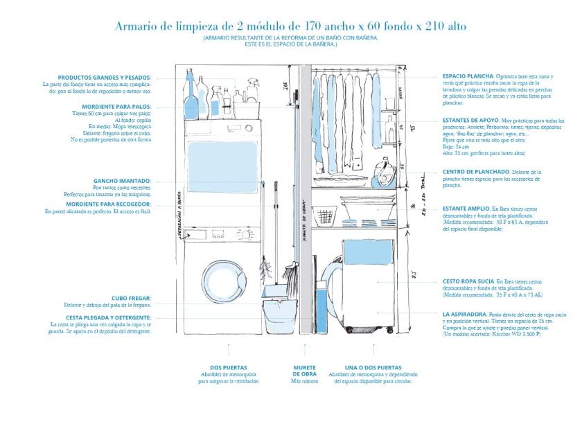 Armario limpieza 2 módulos