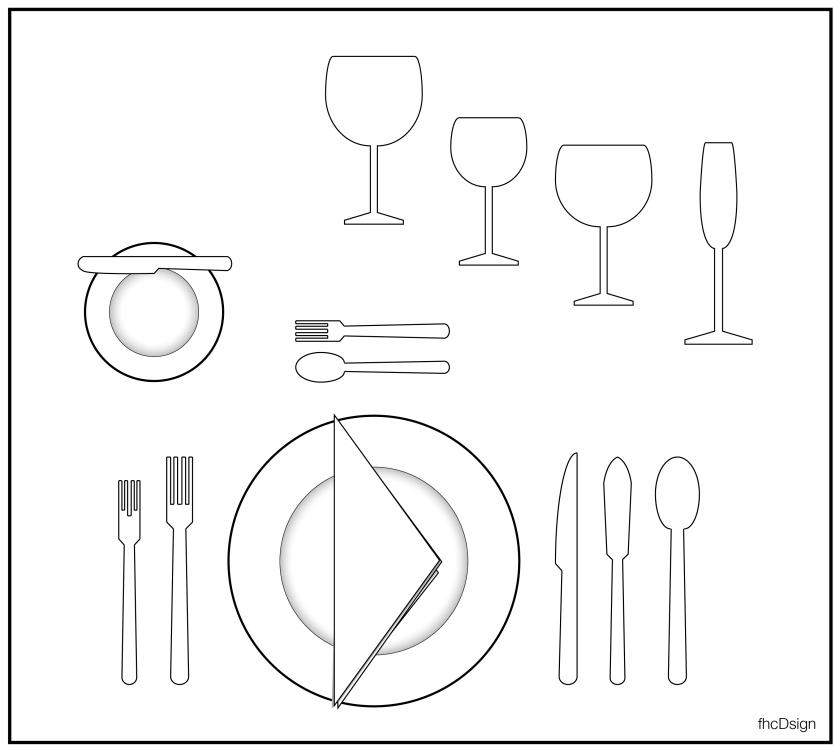 Distribución de la vajilla, cristalería y cubertería en la mesa.